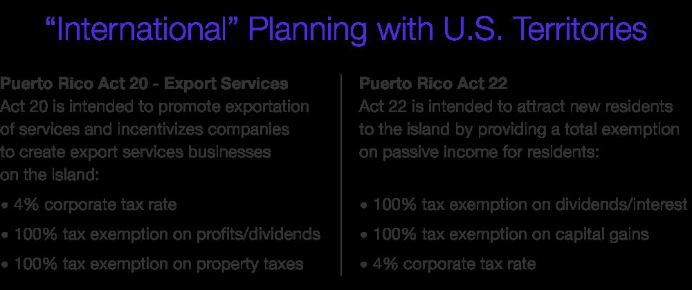 international tax planning details