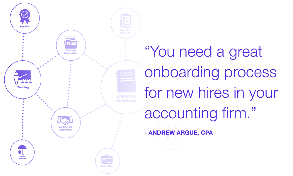 you need a great onboarding process for your accounting clients