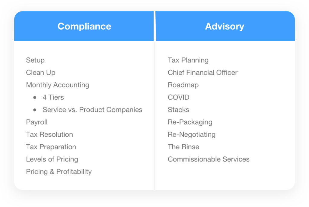 Compliance vs. Advisory